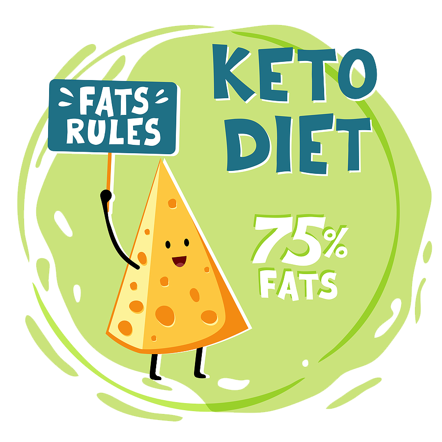 Ketogenic Diet - דיאטה קטוגנית - חנות למוצרים ואוכל קטוגני